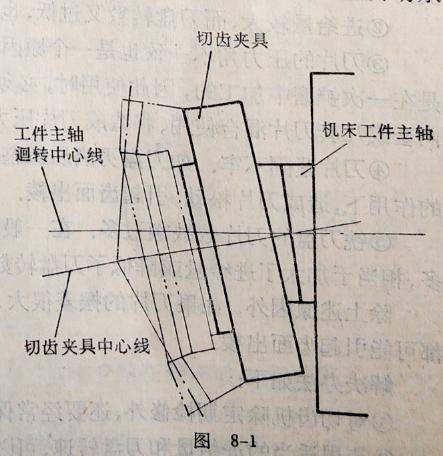影响齿轮精度的有关因素-铸通齿轮